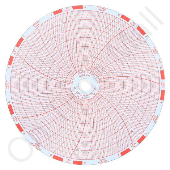 United Electric Controls 6282240 Circular Charts