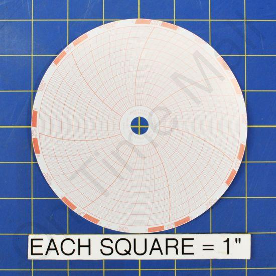 United Electric Controls 6282296 Circular Charts